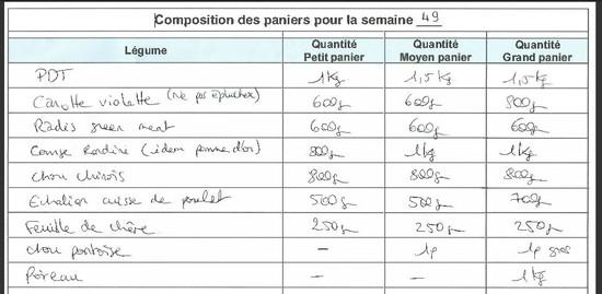 Composition_de_paniers_3